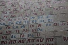 Mendeleev-Tabellenchemiewissenschafts-Hintergrundlabor Stockbild