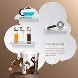 Mengsel van koffie met hulpmiddel en Ketel op muur bevindend concept Royalty-vrije Stock Afbeeldingen