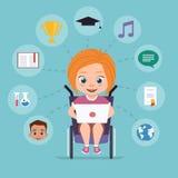 A menina em uma cadeira de rodas está estudando através do Internet Fotos de Stock