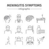 Meningitis sieć infographic Zdjęcia Stock