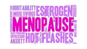 Menopause Animated Word Cloud