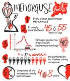 Menopause facts infographic royalty free illustration