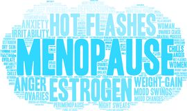 Menopause Word Cloud. On a white background royalty free illustration