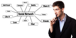 Mens die sociaal netwerkschema op whiteboard analyseren Stock Afbeeldingen