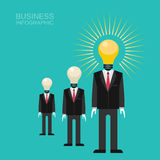 Mens in a suit with a light head lamps. Business investors design. Mens in suit with light bulb head.The man is surrounded are filled with ideas and money, and Royalty Free Stock Images