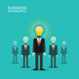 Mens in a suit with a light head lamps. Business investors design. Mens in suit with light bulb head.The man is surrounded are filled with ideas and money, and Stock Images