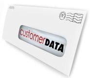 Mensagem de propaganda do mercado da campanha do direct mail dos dados do cliente Fotografia de Stock Royalty Free