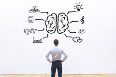 Menselijk hersenen right left concept royalty-vrije stock foto's