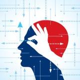 Menselijk Hoofd met handpijlen Royalty-vrije Stock Afbeelding