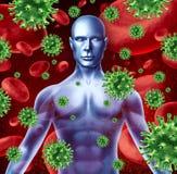 Menselijke ziekte en besmetting Stock Afbeeldingen