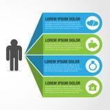 Mensenleven Vlakke Horizontale Infographic Stock Afbeeldingen