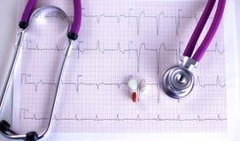 Mensonge coloré de pilules sur un cardiogramme de papier Photo stock