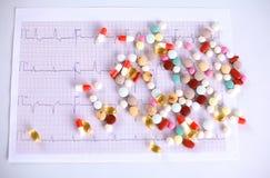 Mensonge coloré de pilules sur un cardiogramme de papier Images libres de droits
