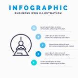 Mental Concentration, Concentration, Meditation, Mental, Mind Line icon with 5 steps presentation infographics Background vector illustration