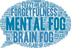 Mental Fog Word Cloud. On a white background stock illustration
