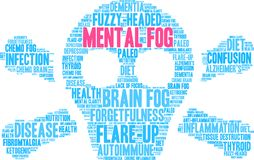 Mental Fog Word Cloud. On a white background royalty free illustration