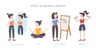 Mental health care vector illustration. Steps to mental health. Set of infographic elements royalty free illustration