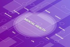 Mental health concept words isometric 3d word text concept with some related text and dot connected - vector stock illustration