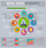 Mental health infographic presentation design Stock Image