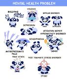 Mental health problems banner. Little pandas with with symptoms stock illustration