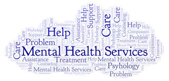 Mental Health Services word cloud. Wordcloud made with text only vector illustration