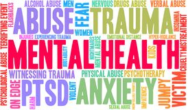 Mental Health Word Cloud vector illustration