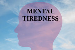Mental Tiredness concept. Render illustration of MENTAL TIREDNESS title on head silhouette, with cloudy sky as a background Royalty Free Stock Photo