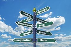 Mentality Signpost. Abstract concept Mentality signpost background vector illustration