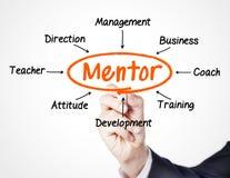 mentor fotografia stock
