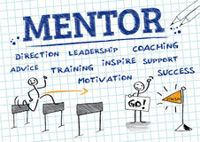 Mentor, Mentoring Royalty Free Stock Photography