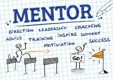 Mentor, obowiązki mentora Fotografia Royalty Free
