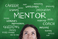Free Mentor Word Cloud Royalty Free Stock Photo - 45760945
