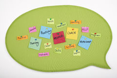 Mentor Word Cloud royalty free stock photography