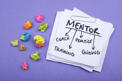 Mentor Word Cloud. Concept background stock photography