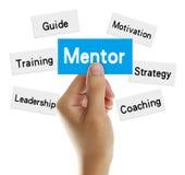 mentorat Images stock