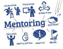 mentoring Foto de archivo