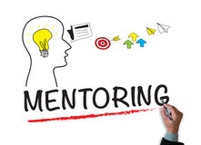 mentoring fotografia de stock royalty free