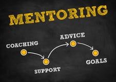 Mentoring Stock Photos
