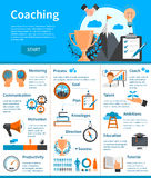 Mentoring Coaching Infographics. Flat design mentoring coaching infographics presenting information about necessary skills and their development stock illustration