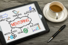 Mentoring concept with business elements and related keywords. On tablet pc Stock Image