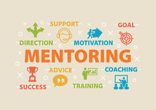 MENTORING Concept with icons Stock Image