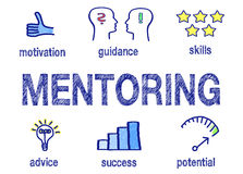 Mentoring info graphic. Mentoring business concept in text and graphics on white background stock photo