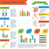 Mentoring Infographics Set. With personal sports and business motivate management vector illustration royalty free illustration