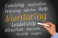 Mentoring. Text 'mentoring' in orange letters on a black chalk board surrounded by related words in white such as leadership, direction, inspire, coaching Royalty Free Stock Photo