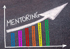 MENTORING written over colorful graph and rising arrow Royalty Free Stock Image