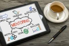 Mentoringbegrepp med affärsbeståndsdelar och släkta nyckelord fotografering för bildbyråer