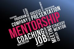 MENTORSHIP, mentoring word cloud collage, business concept background. N royalty free illustration