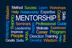 Mentorship Word Cloud Royalty Free Stock Photography