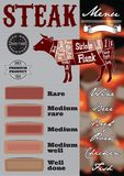 Menu  for grilling with steaks and cow Stock Image