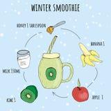 Menu karta, smoothie skład, owoc, banan, jabłko, miód, lód, karmowy procesor, blender, juicer, literowanie, manuału styl, uzdrawi royalty ilustracja